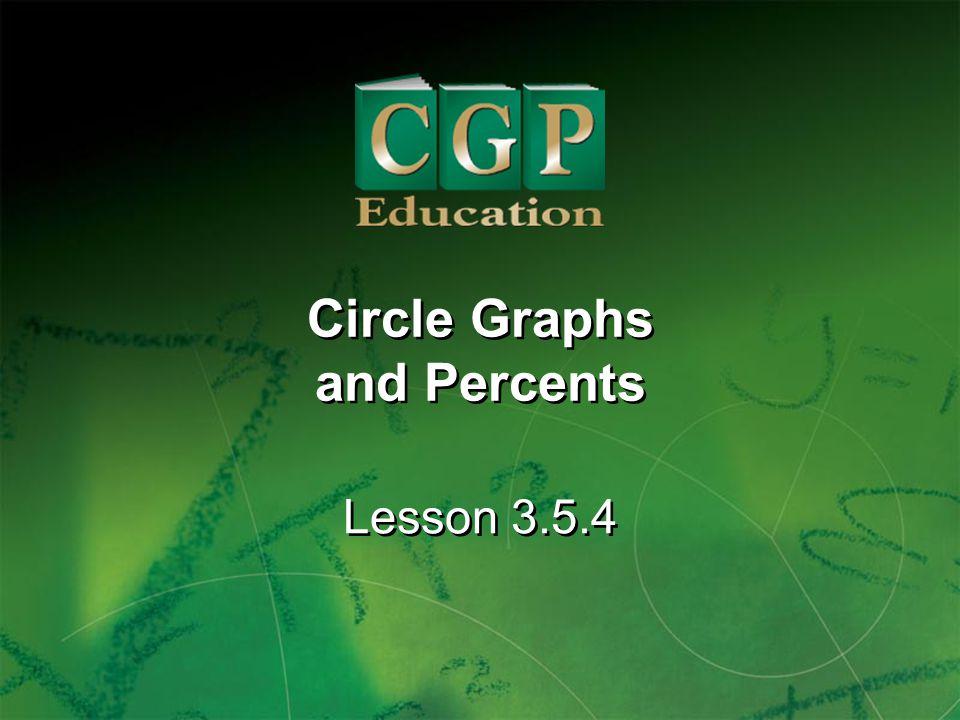 1 Lesson 3.5.4 Circle Graphs and Percents Circle Graphs and Percents