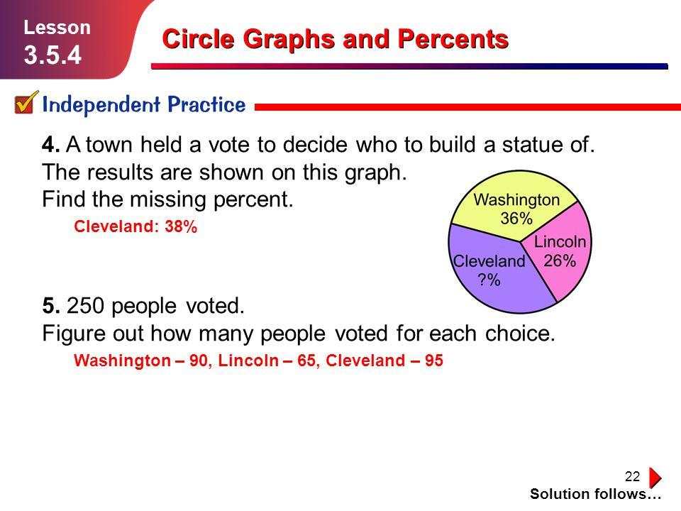 22 Independent Practice Solution follows… Lesson 3.5.4 Cleveland: 38% Circle Graphs and Percents 4.