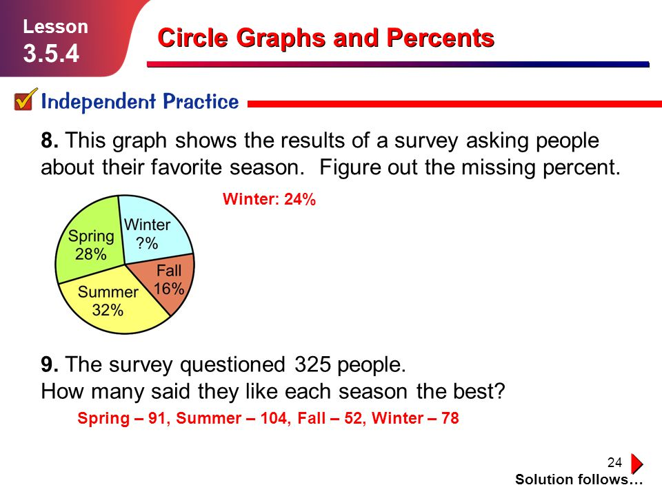 24 8. This graph shows the results of a survey asking people about their favorite season.
