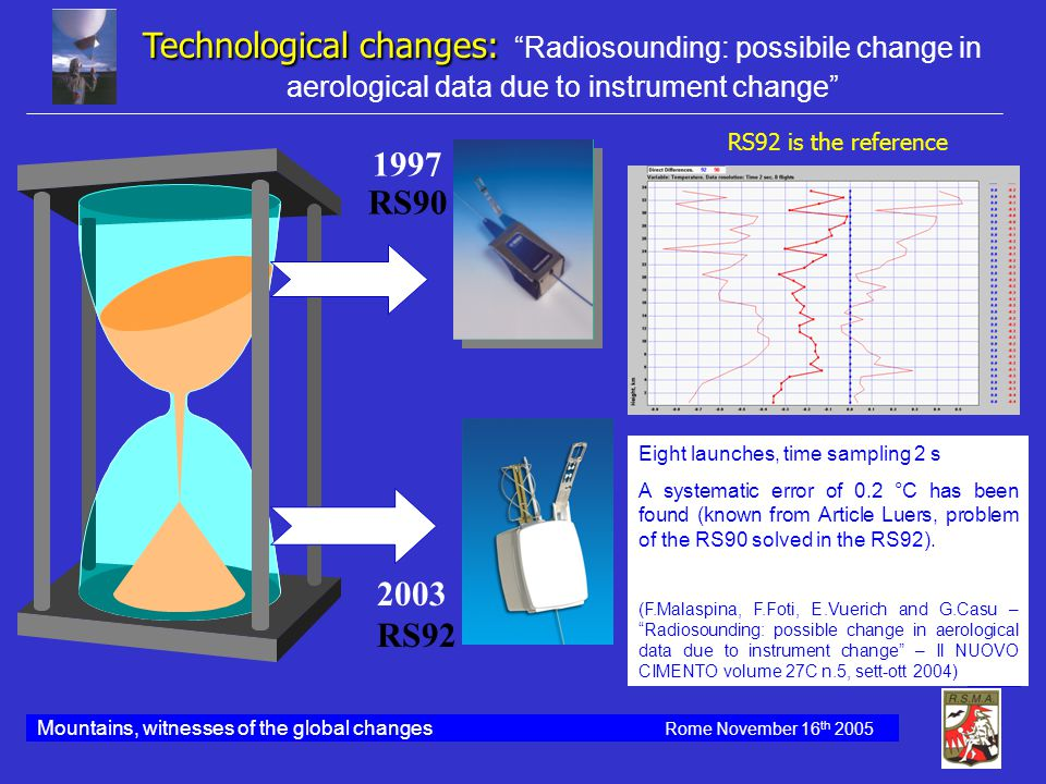 Technological changes: Technological changes: Radiosounding: possibile change in aerological data due to instrument change 2003 RS92 1997 RS90 Eight launches, time sampling 2 s A systematic error of 0.2 °C has been found (known from Article Luers, problem of the RS90 solved in the RS92).