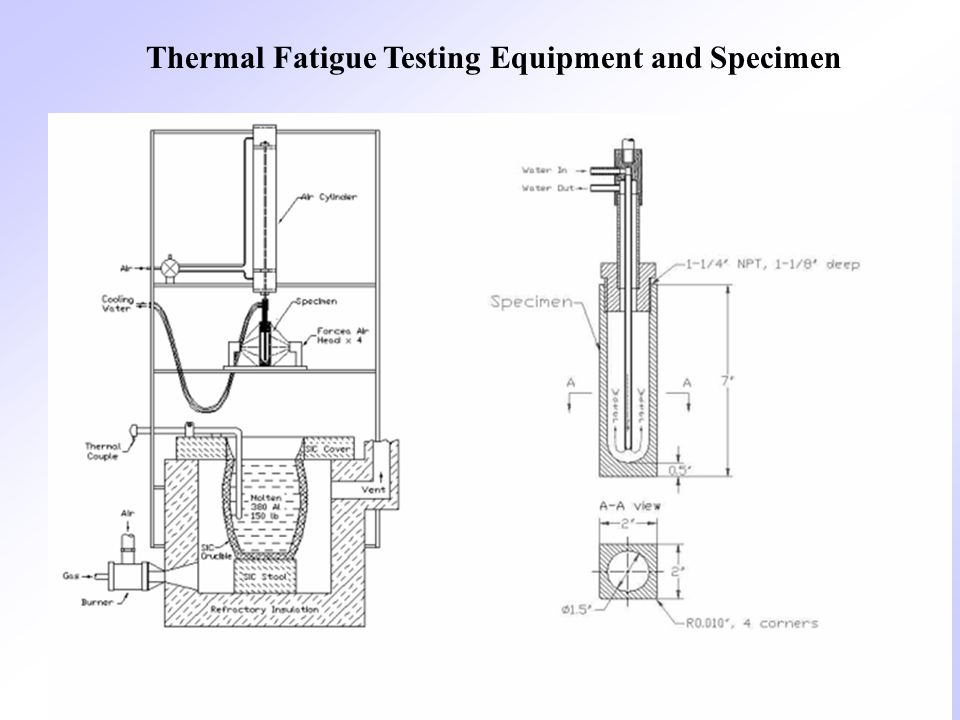 Effect of tempering cycle on different steels