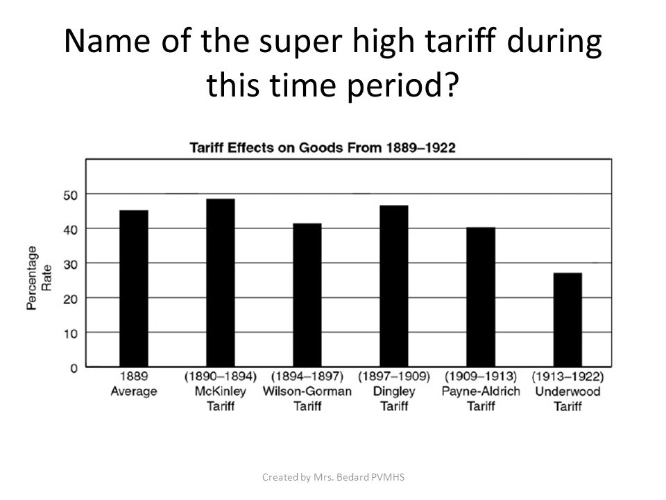 Name of the super high tariff during this time period Created by Mrs. Bedard PVMHS