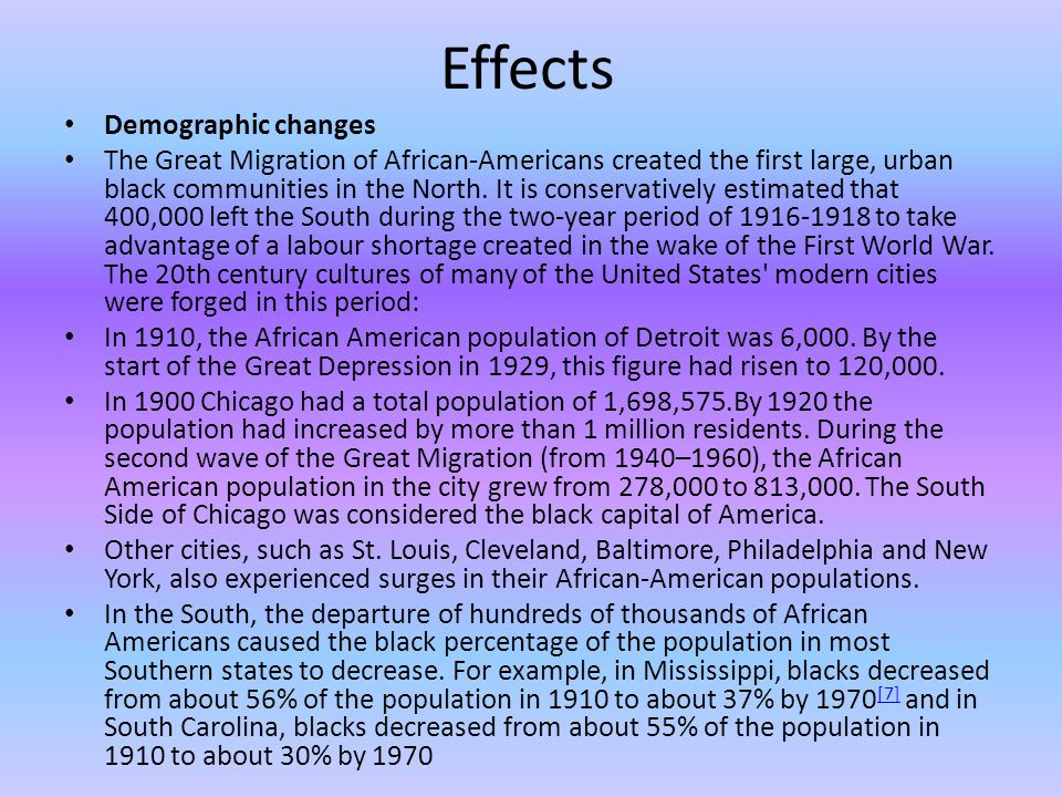 Effects Demographic changes The Great Migration of African-Americans created the first large, urban black communities in the North.