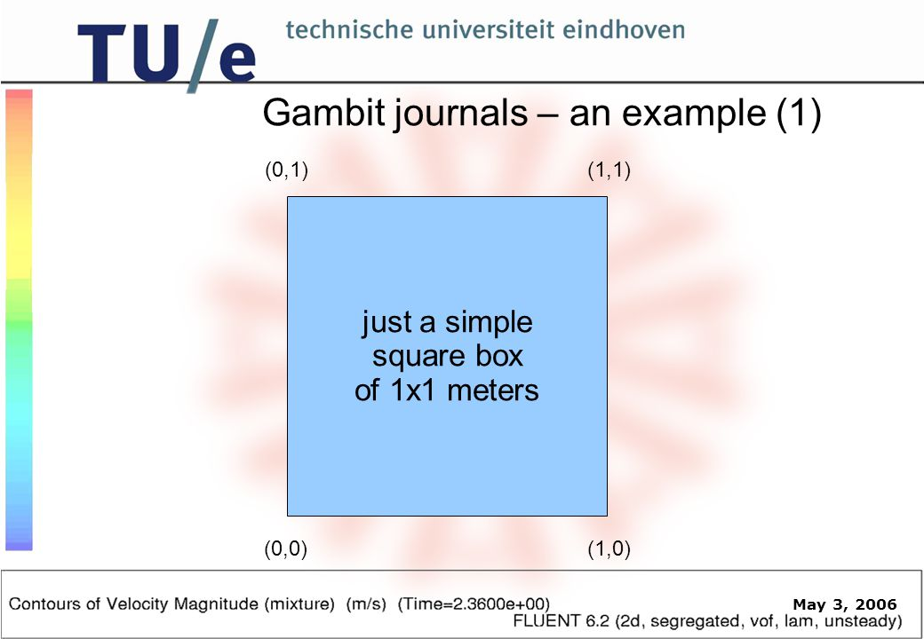 May 3, 2006 just a simple square box of 1x1 meters Gambit journals – an example (1) (0,0)(1,0) (1,1)(0,1)