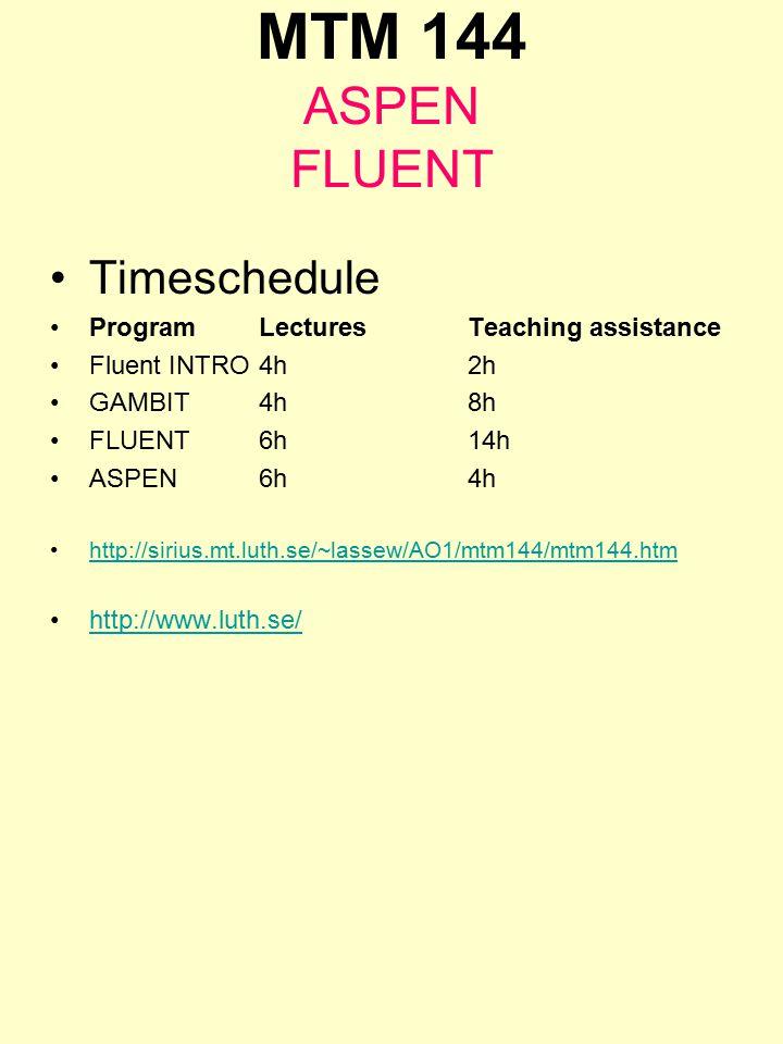 MTM 144 ASPEN FLUENT Timeschedule ProgramLecturesTeaching assistance Fluent INTRO4h2h GAMBIT4h8h FLUENT6h14h ASPEN6h4h http://sirius.mt.luth.se/~lassew/AO1/mtm144/mtm144.htm http://www.luth.se/