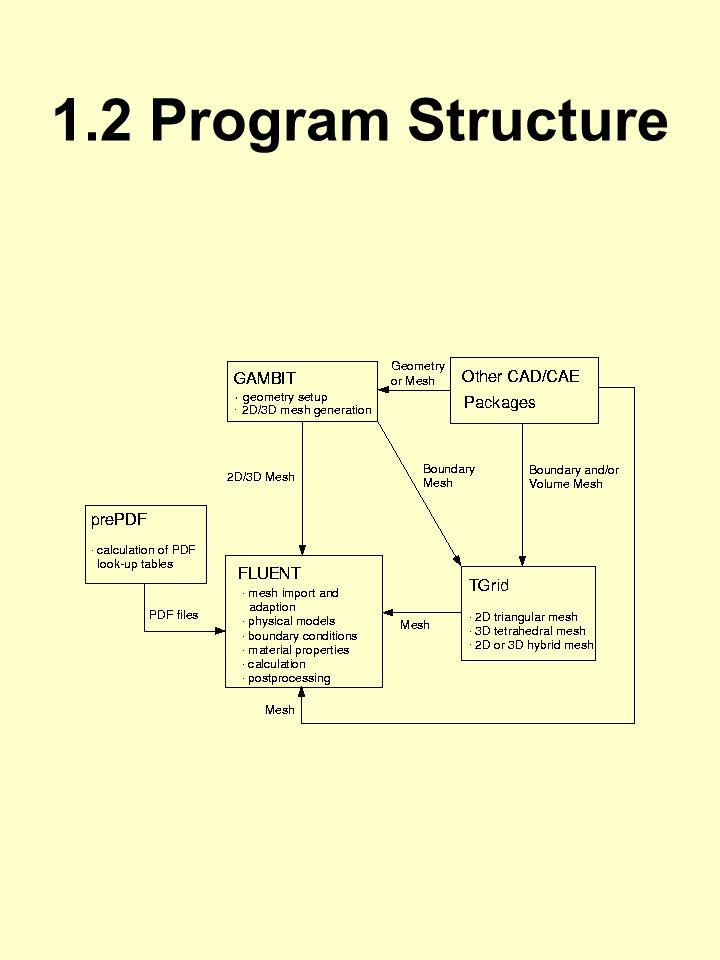 1.2 Program Structure