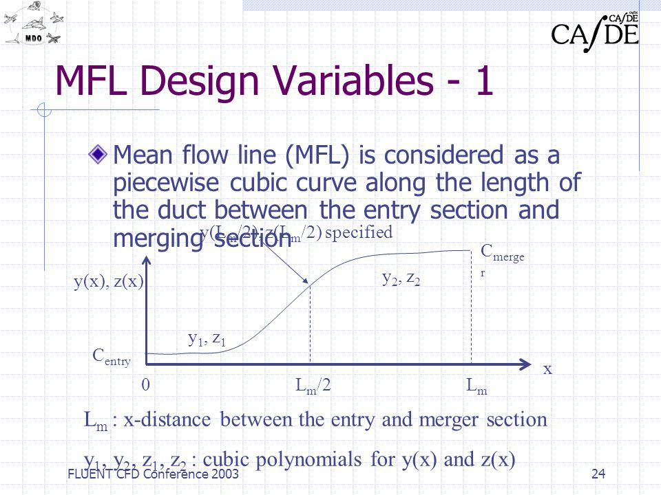 FLUENT CFD Conference 200324 MFL Design Variables - 1 Mean flow line (MFL) is considered as a piecewise cubic curve along the length of the duct betwe
