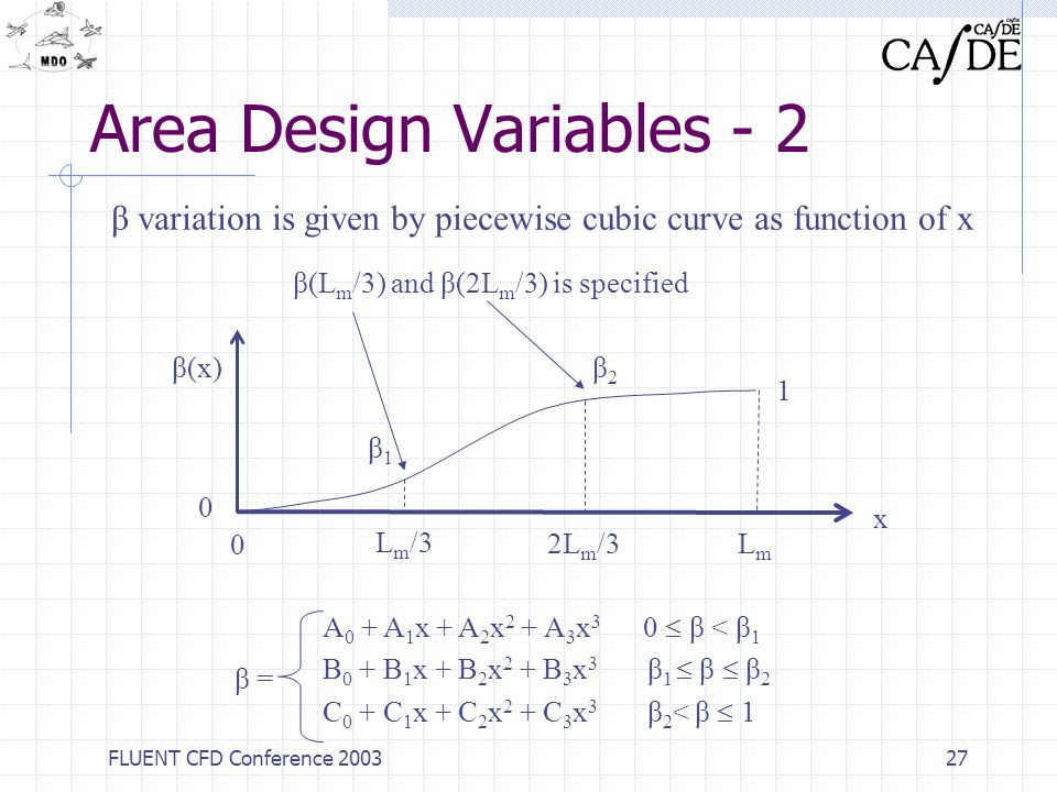 FLUENT CFD Conference 200327 Area Design Variables - 2 A 0 + A 1 x + A 2 x 2 + A 3 x 3 0  β < β 1 B 0 + B 1 x + B 2 x 2 + B 3 x 3 β 1  β  β 2 C 0 +