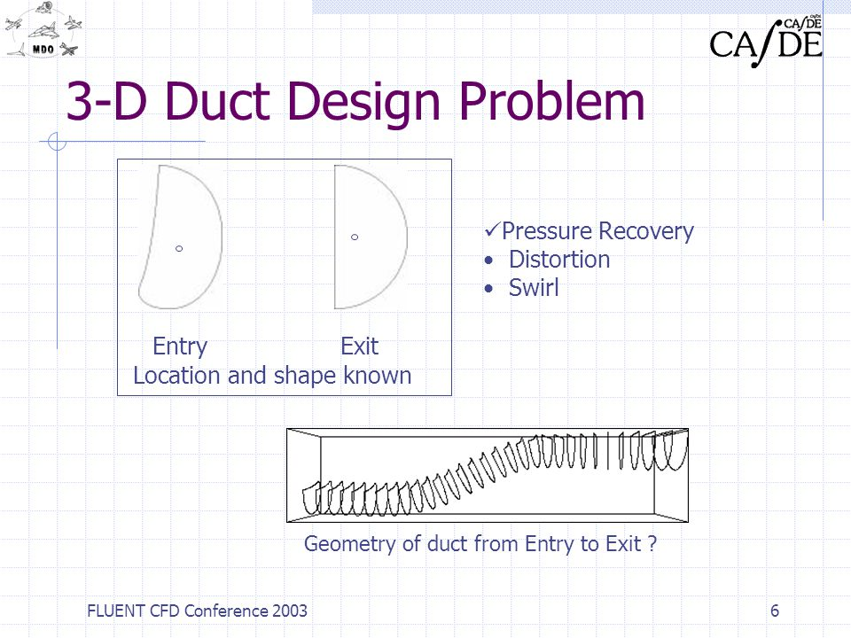 FLUENT CFD Conference 20036 3-D Duct Design Problem Entry Exit Location and shape known Geometry of duct from Entry to Exit ? Pressure Recovery Distor