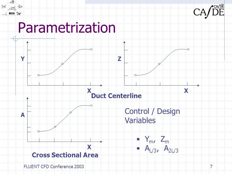 FLUENT CFD Conference 20037 Parametrization Y X Z X Duct Centerline A X Control / Design Variables Y m, Z m A L/3, A 2L/3 Cross Sectional Area