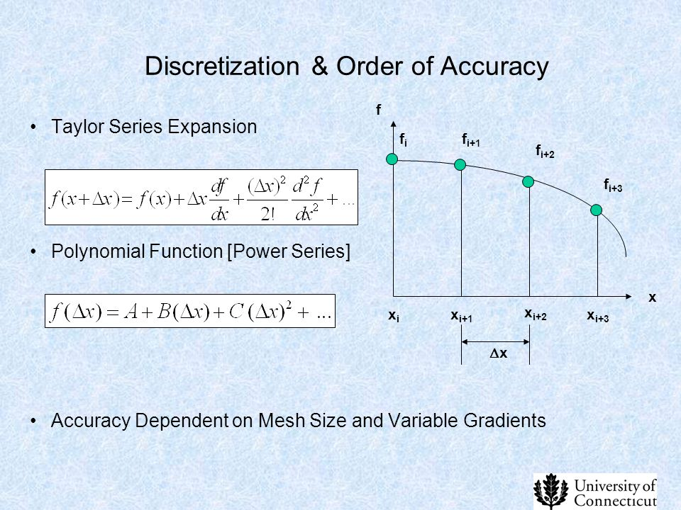 Discretization & Order of Accuracy Taylor Series Expansion Polynomial Function [Power Series] Accuracy Dependent on Mesh Size and Variable Gradients f