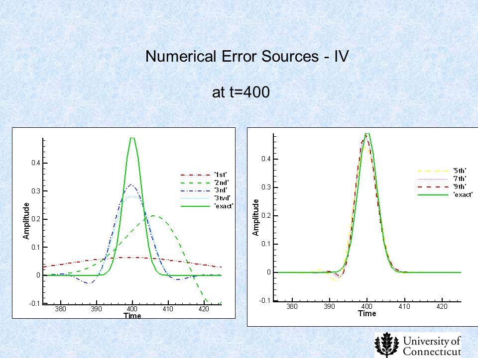 Numerical Error Sources - IV at t=400