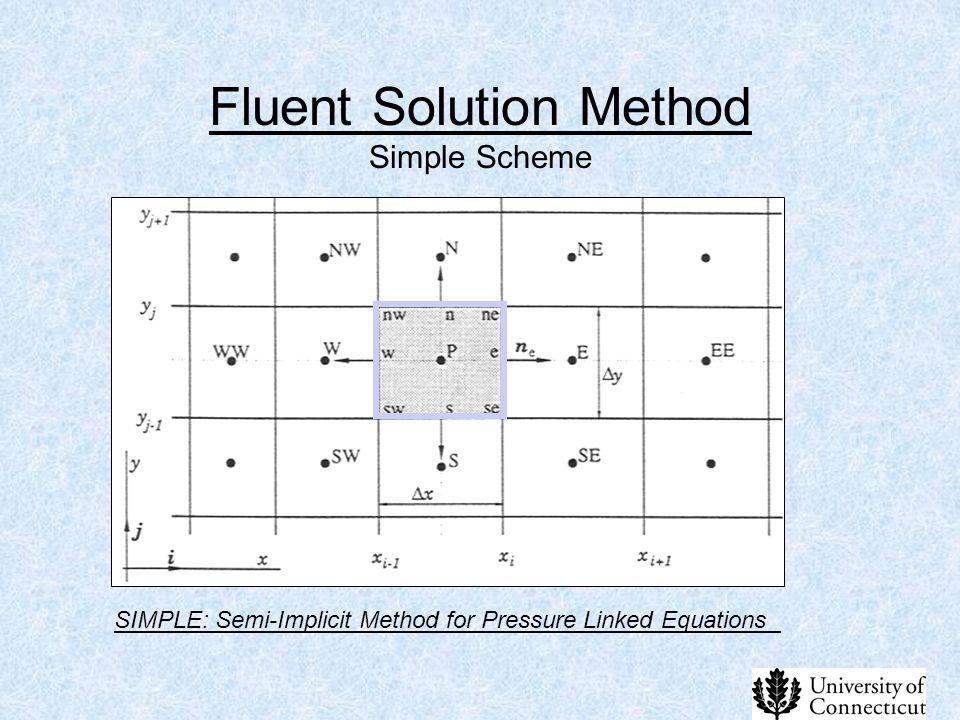 Fluent Solution Method Simple Scheme SIMPLE: Semi-Implicit Method for Pressure Linked Equations