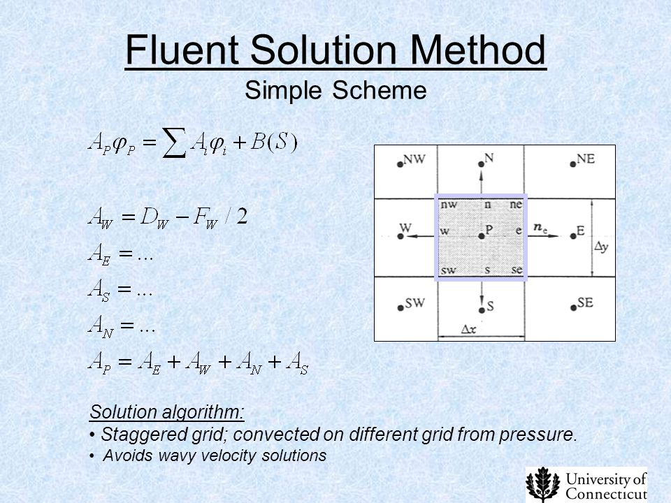Fluent Solution Method Simple Scheme Solution algorithm: Staggered grid; convected on different grid from pressure. Avoids wavy velocity solutions