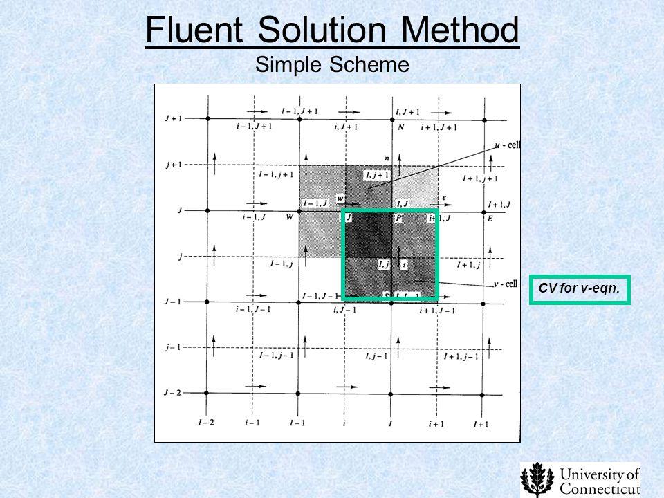 Fluent Solution Method Simple Scheme CV for v-eqn.