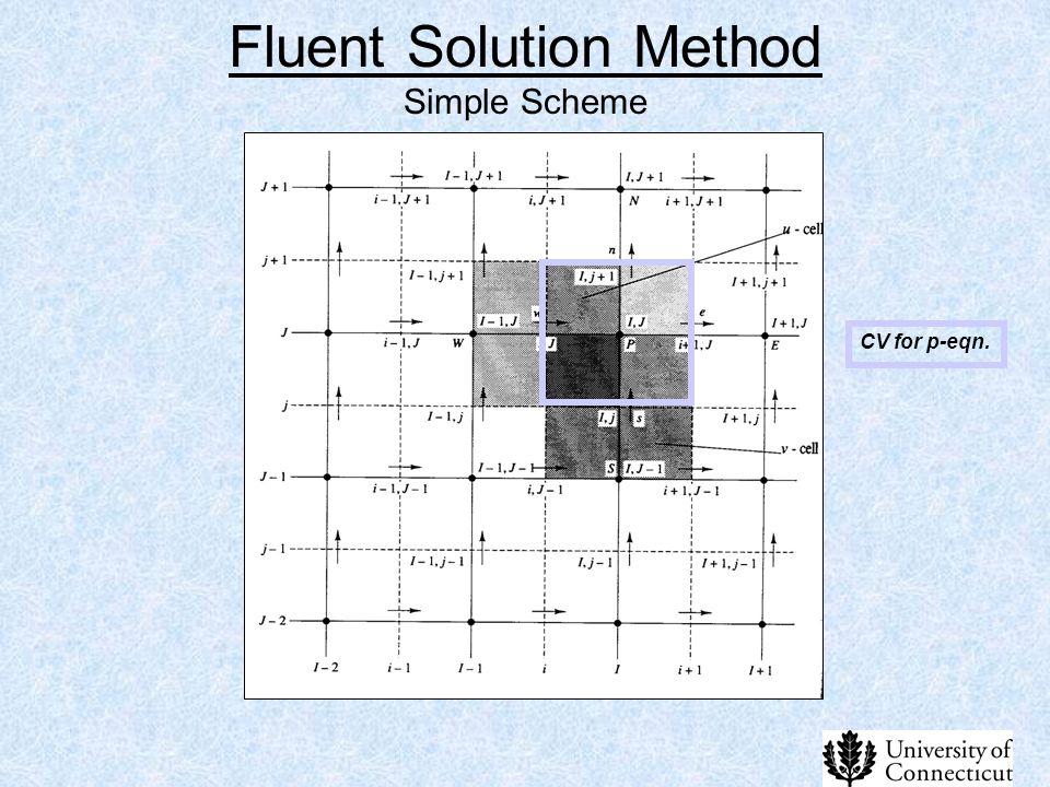 Fluent Solution Method Simple Scheme CV for p-eqn.