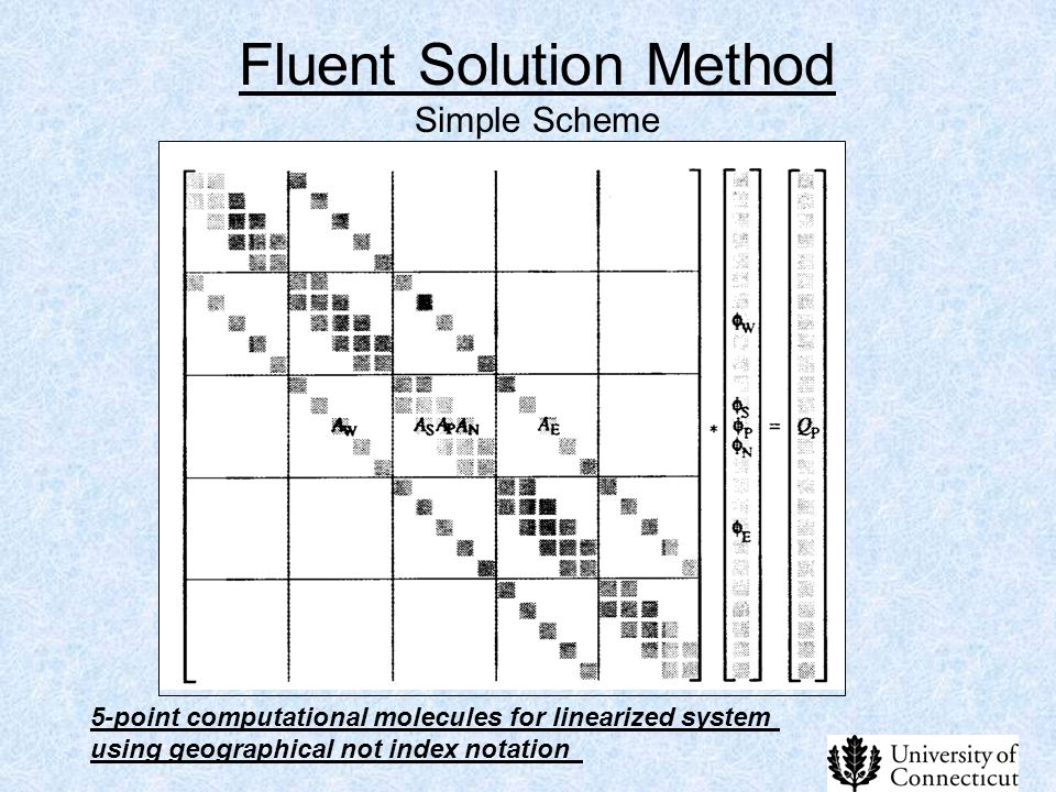Fluent Solution Method Simple Scheme 5-point computational molecules for linearized system using geographical not index notation