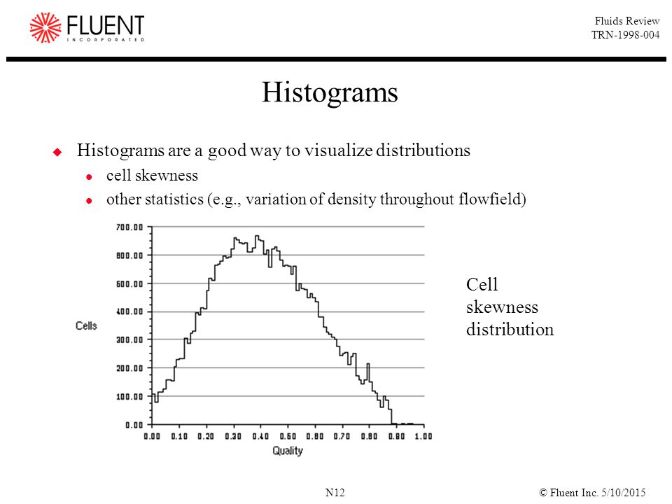 © Fluent Inc. 5/10/2015N12 Fluids Review TRN-1998-004 Histograms  Histograms are a good way to visualize distributions cell skewness other statistics