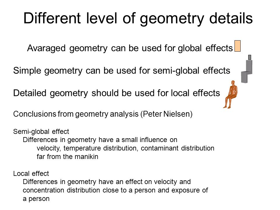 Different level of geometry details Avaraged geometry can be used for global effects Simple geometry can be used for semi-global effects Detailed geometry should be used for local effects Conclusions from geometry analysis (Peter Nielsen) Semi-global effect Differences in geometry have a small influence on velocity, temperature distribution, contaminant distribution far from the manikin Local effect Differences in geometry have an effect on velocity and concentration distribution close to a person and exposure of a person