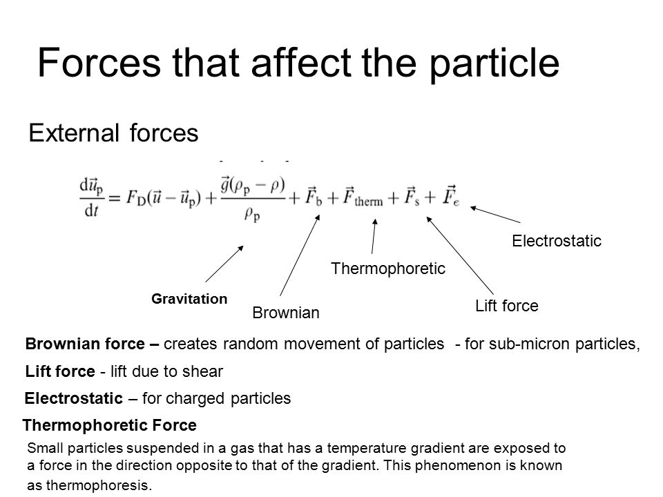 Forces that affect the particle External forces Gravitation Brownian Thermophoretic Lift force Electrostatic Thermophoretic Force Small particles suspended in a gas that has a temperature gradient are exposed to a force in the direction opposite to that of the gradient.