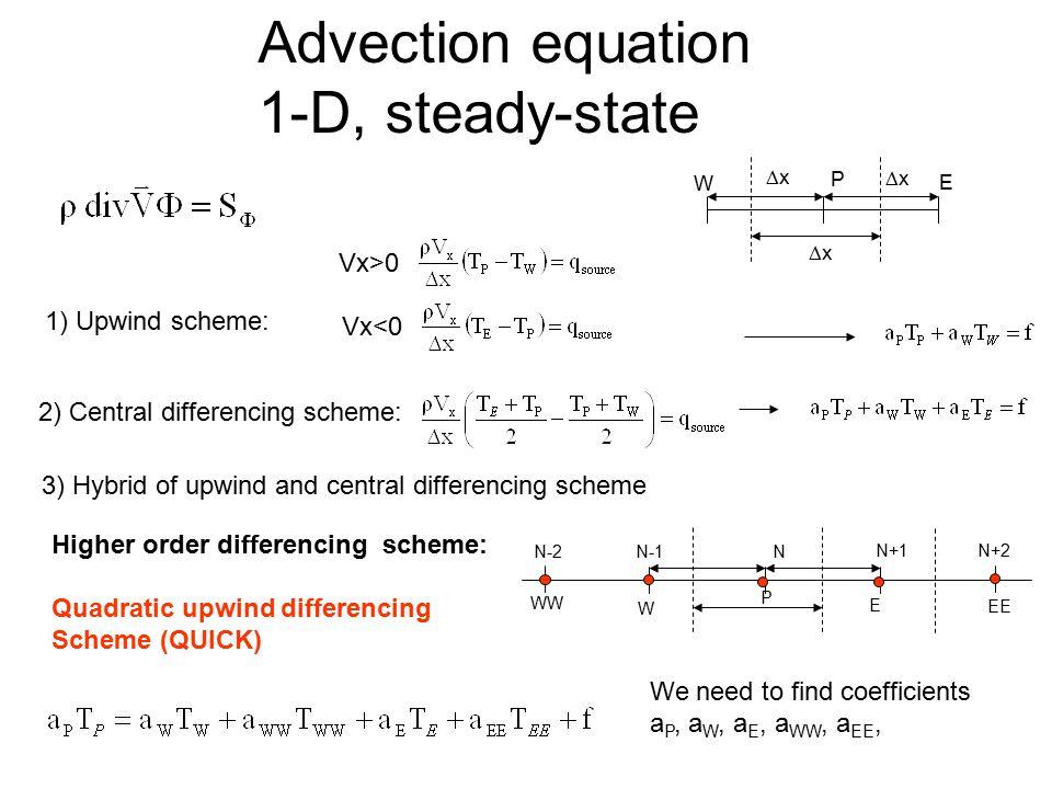 Advection equation 1-D, steady-state P E W xx xx xx 1) Upwind scheme: 2) Central differencing scheme: Higher order differencing scheme: Quadratic upwind differencing Scheme (QUICK) N N+1 N-1 N+2 N-2 We need to find coefficients a P, a W, a E, a WW, a EE, WW W P E EE Vx<0 Vx>0 3) Hybrid of upwind and central differencing scheme
