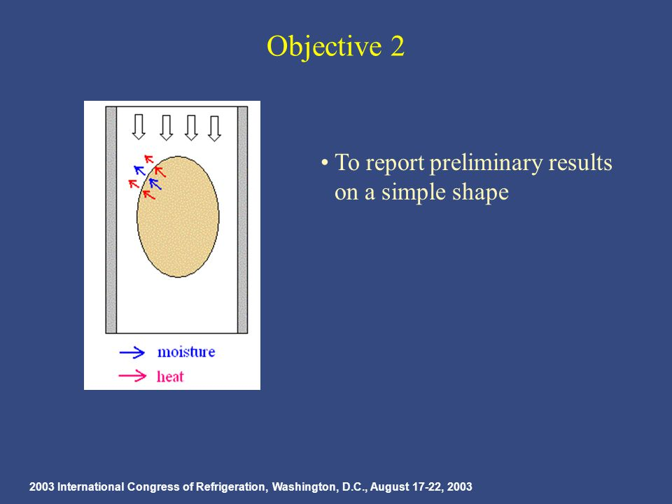 2003 International Congress of Refrigeration, Washington, D.C., August 17-22, 2003 Objective 2 To report preliminary results on a simple shape