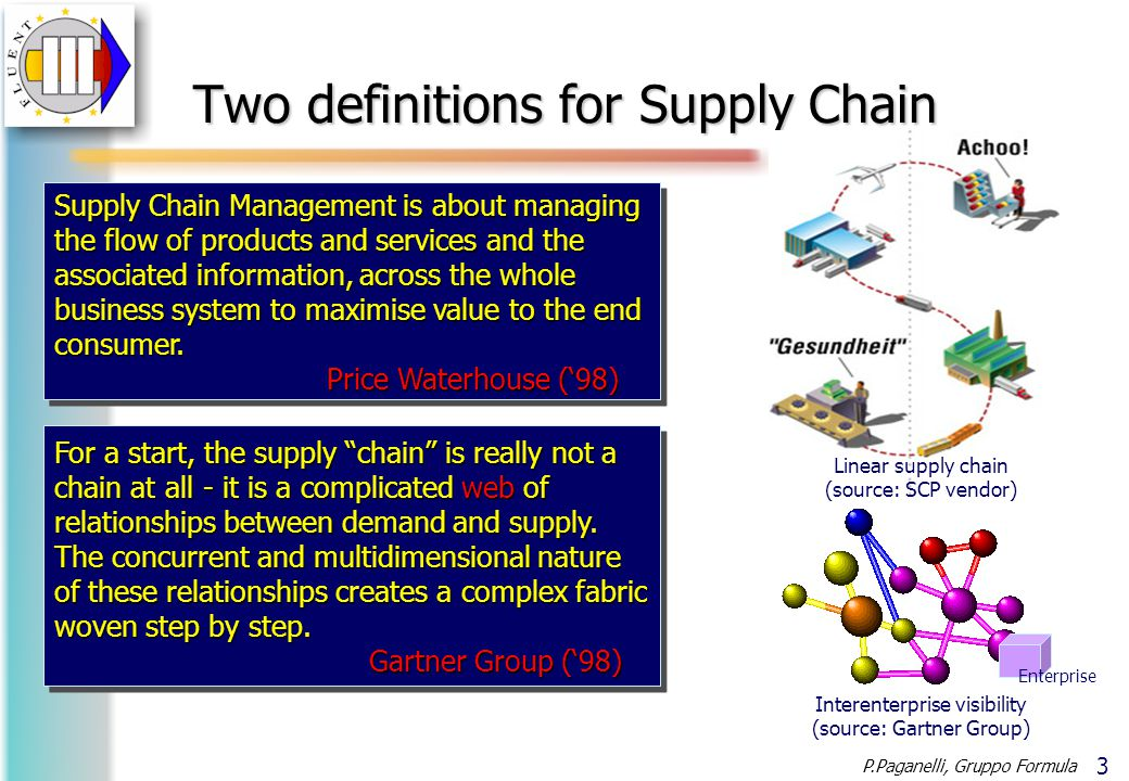 3 P.Paganelli, Gruppo Formula Two definitions for Supply Chain Supply Chain Management is about managing the flow of products and services and the associated information, across the whole business system to maximise value to the end consumer.