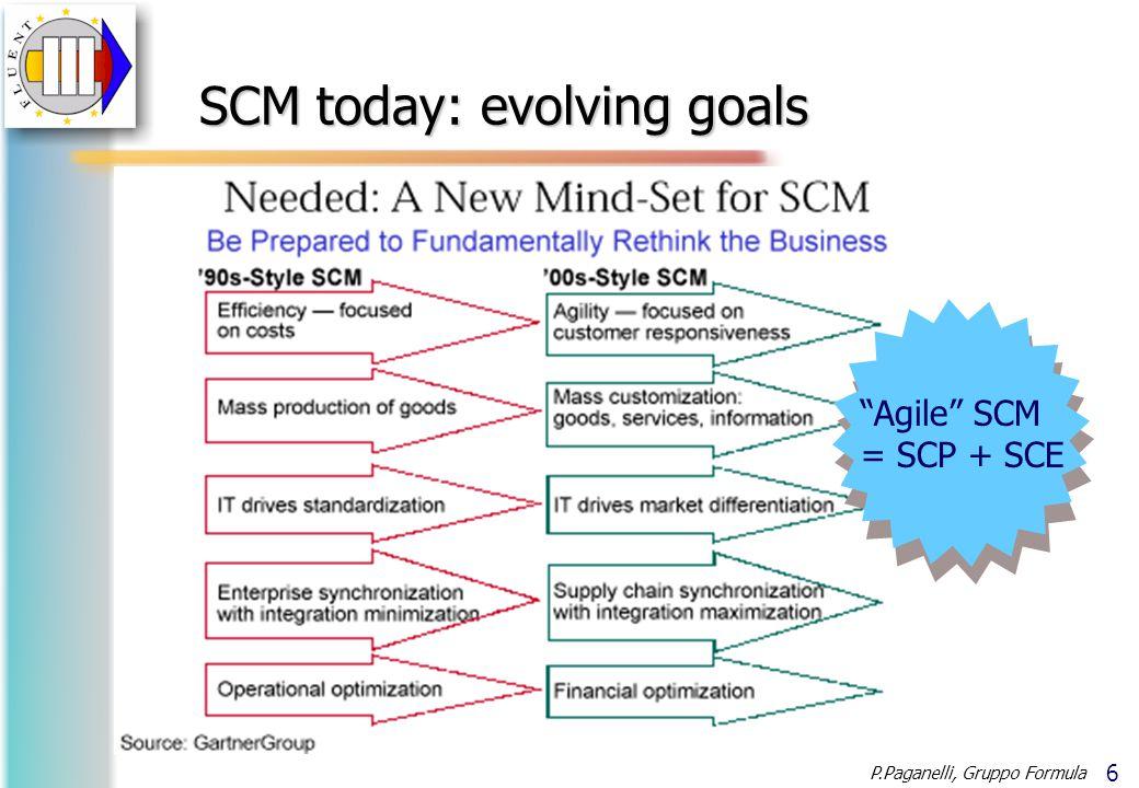 6 P.Paganelli, Gruppo Formula SCM today: evolving goals Agile SCM = SCP + SCE
