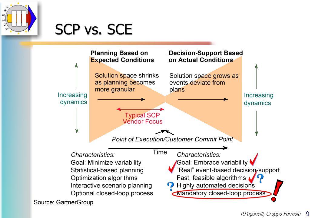 9 SCP vs. SCE
