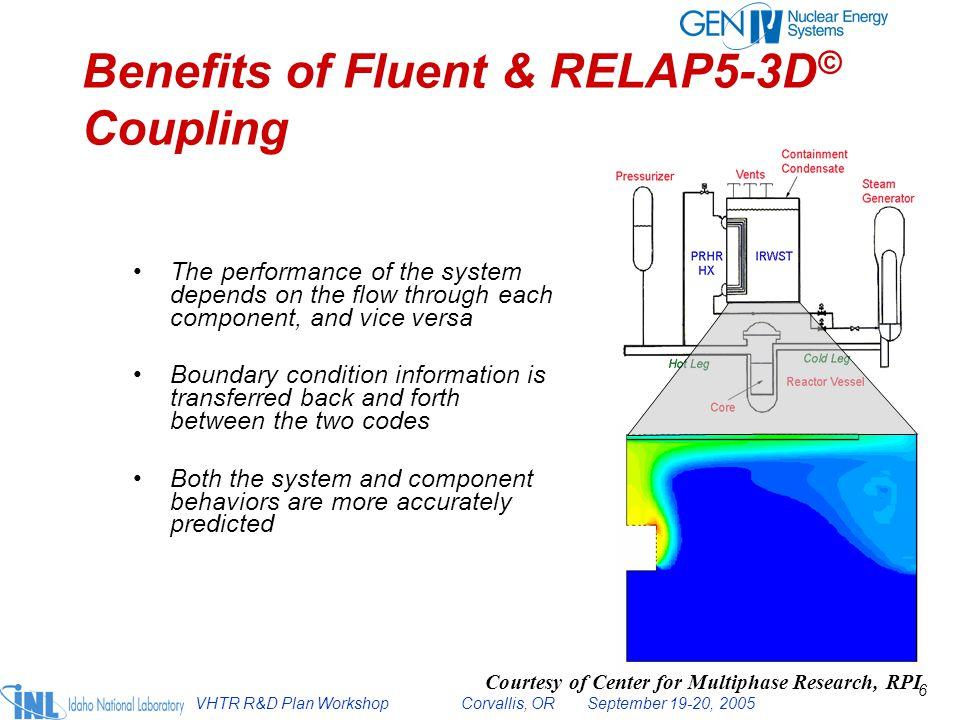 VHTR R&D Plan Workshop Corvallis, OR September 19-20, 2005 7 An Executive program controls the coupling of RELAP5-3D © to other codes using PVM PVMEXEC PVM RELAP-3DFLUENTCONTAIN Synchronous or Asynchronous coupling