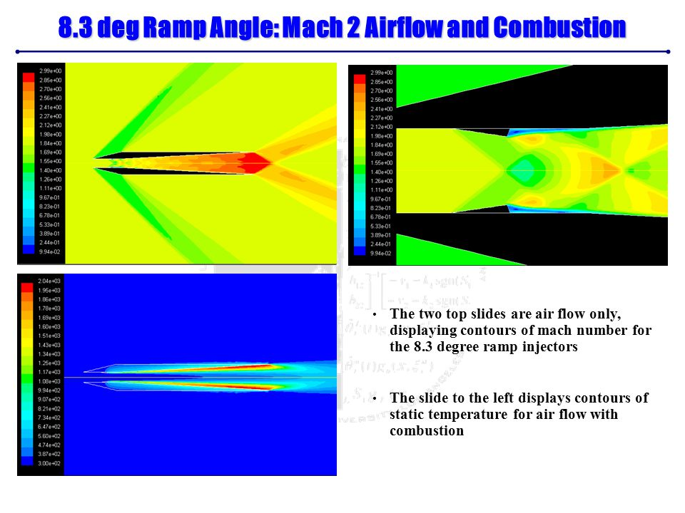 8.3 deg Ramp Angle: Mach 2 Airflow and Combustion The two top slides are air flow only, displaying contours of mach number for the 8.3 degree ramp injectors The slide to the left displays contours of static temperature for air flow with combustion