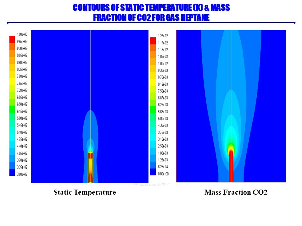 CONTOURS OF STATIC TEMPRATURE (K) & MASS FRACTION OF CO2 FOR LIQUID HEPTANE Static TemperatureMass Fraction CO2
