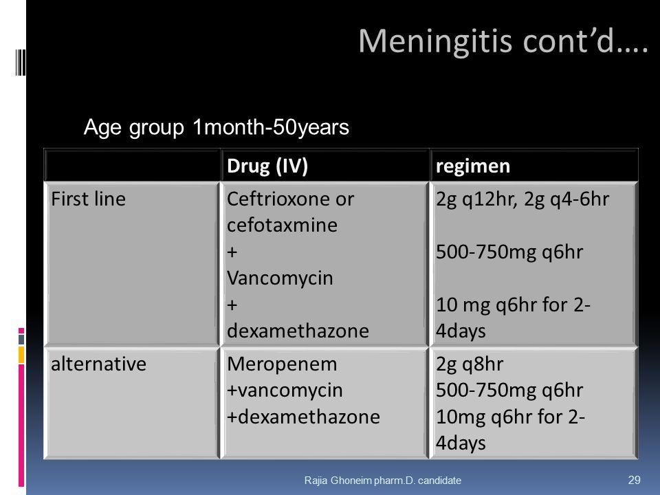 Drug (IV)regimen First lineCeftrioxone or cefotaxmine + Vancomycin + dexamethazone 2g q12hr, 2g q4-6hr 500-750mg q6hr 10 mg q6hr for 2- 4days alternativeMeropenem +vancomycin +dexamethazone 2g q8hr 500-750mg q6hr 10mg q6hr for 2- 4days Meningitis cont'd….