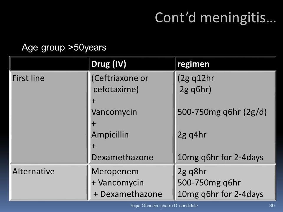 Drug (IV)regimen First line(Ceftriaxone or cefotaxime) + Vancomycin + Ampicillin + Dexamethazone (2g q12hr 2g q6hr) 500-750mg q6hr (2g/d) 2g q4hr 10mg q6hr for 2-4days AlternativeMeropenem + Vancomycin + Dexamethazone 2g q8hr 500-750mg q6hr 10mg q6hr for 2-4days Cont'd meningitis… Age group >50years 30 Rajia Ghoneim pharm.D.