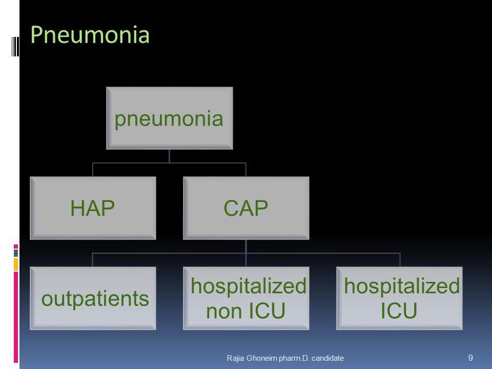 Pneumonia pneumonia HAPCAP outpatients hospitalized non ICU hospitalized ICU 9 Rajia Ghoneim pharm.D.
