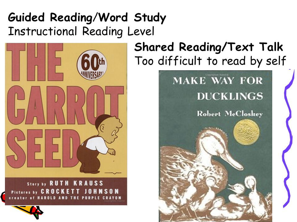 Guided Reading/Word Study Instructional Reading Level Shared Reading/Text Talk Too difficult to read by self
