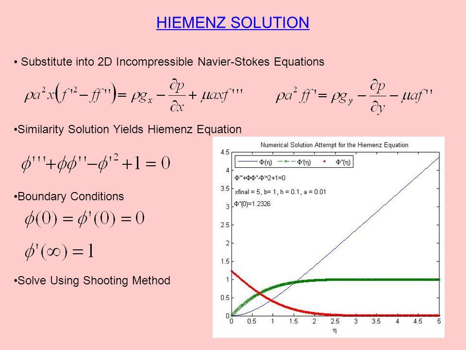 Velocity Profiles Wall Flow Direction Inviscid and Viscous Hiemenz Flow: Velocity Symmetry Line