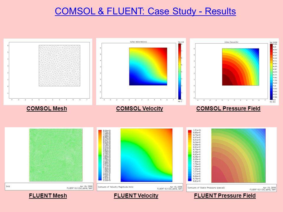 COMSOL Mesh FLUENT Mesh COMSOL Velocity FLUENT Velocity COMSOL Pressure Field FLUENT Pressure Field COMSOL & FLUENT: Case Study - Results