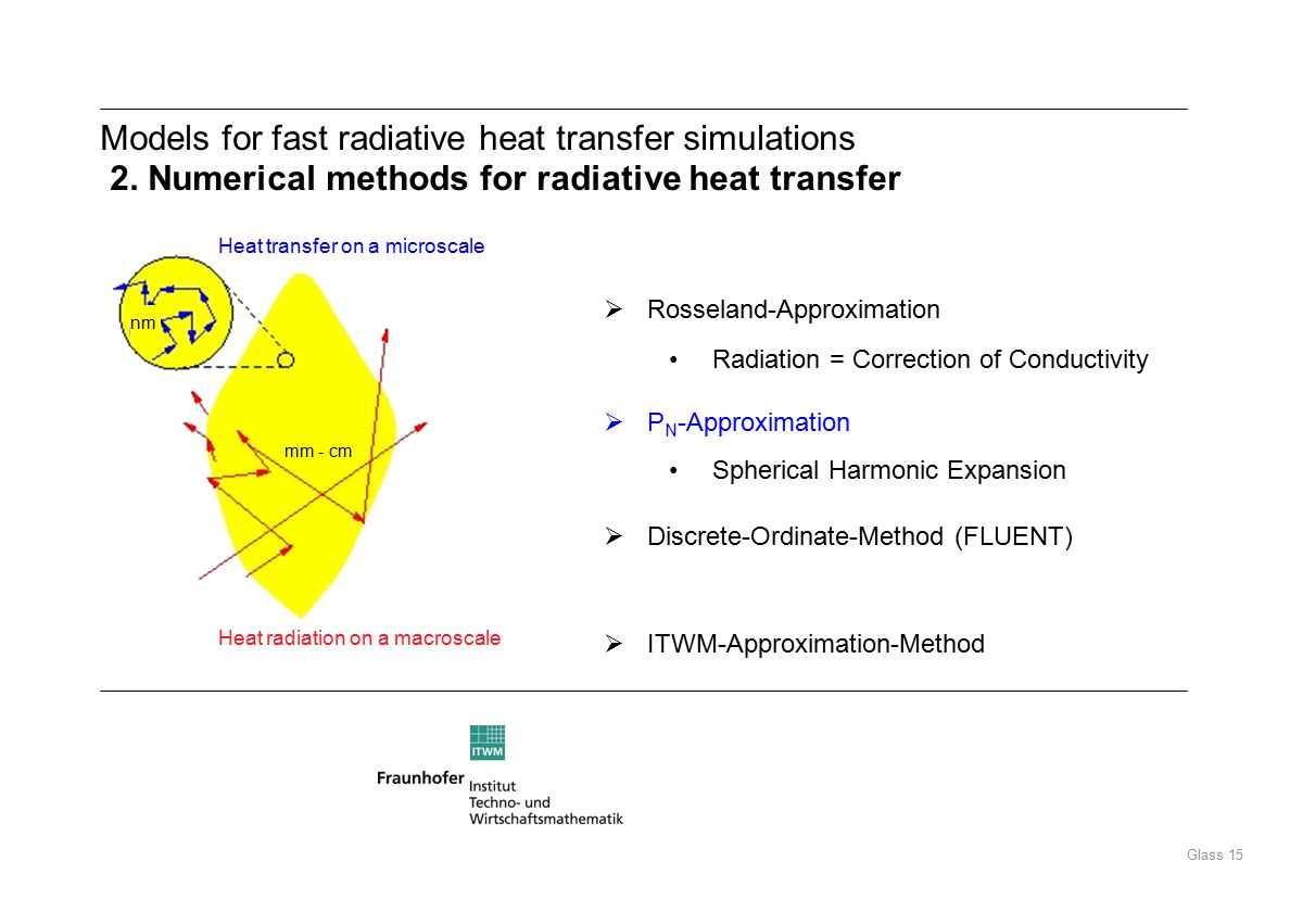 Glass 15 Models for fast radiative heat transfer simulations 2.