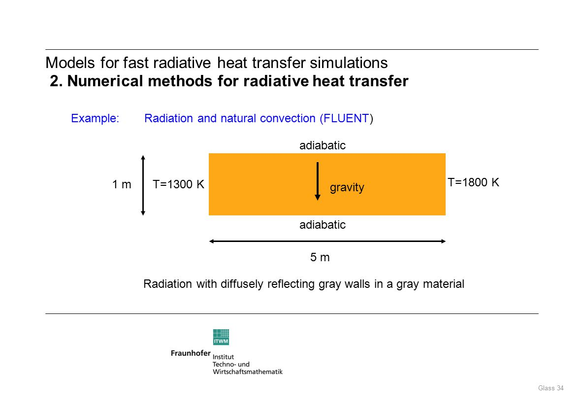 Glass 34 Models for fast radiative heat transfer simulations 2.