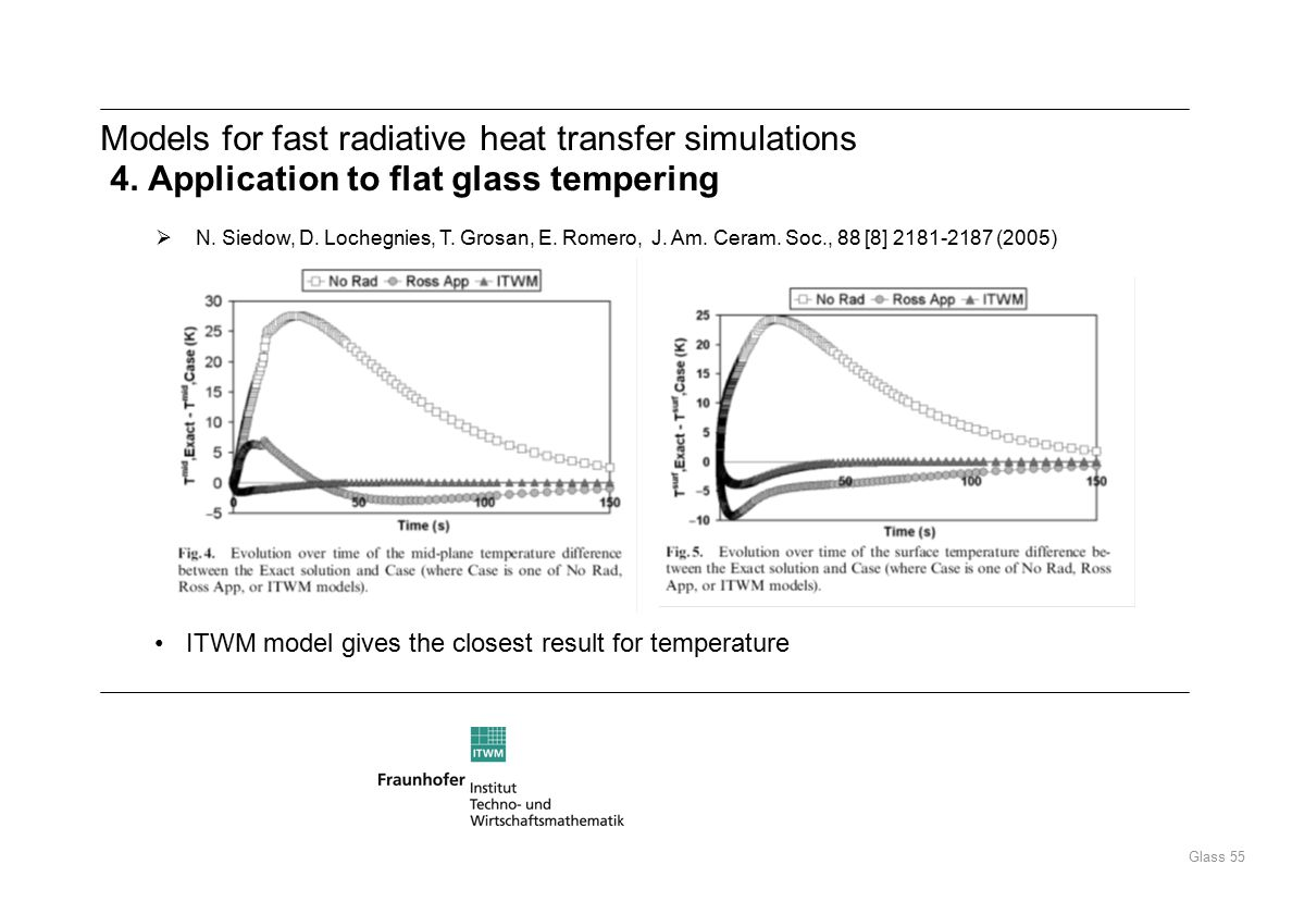 Glass 55 Models for fast radiative heat transfer simulations 4.