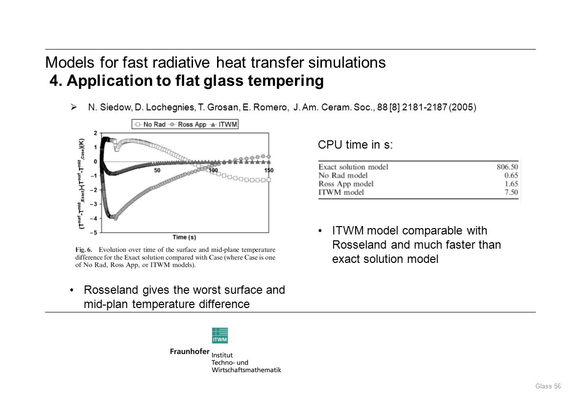 Glass 56 Models for fast radiative heat transfer simulations 4.