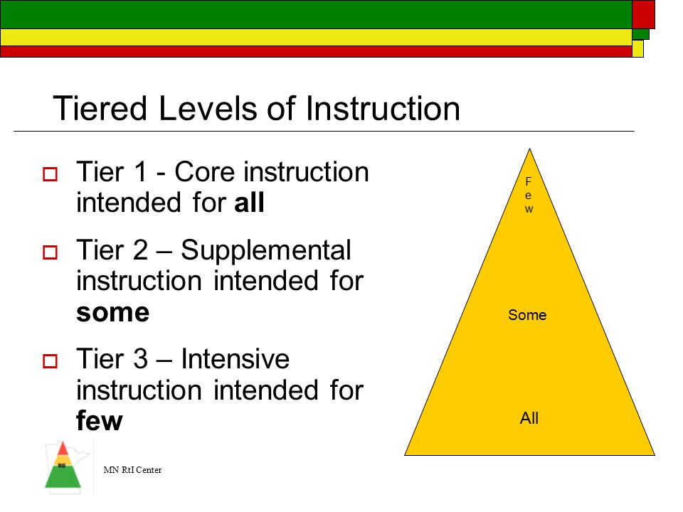MN RtI Center Tiered Levels of Instruction  Tier 1 - Core instruction intended for all  Tier 2 – Supplemental instruction intended for some  Tier 3 – Intensive instruction intended for few All Some FewFew