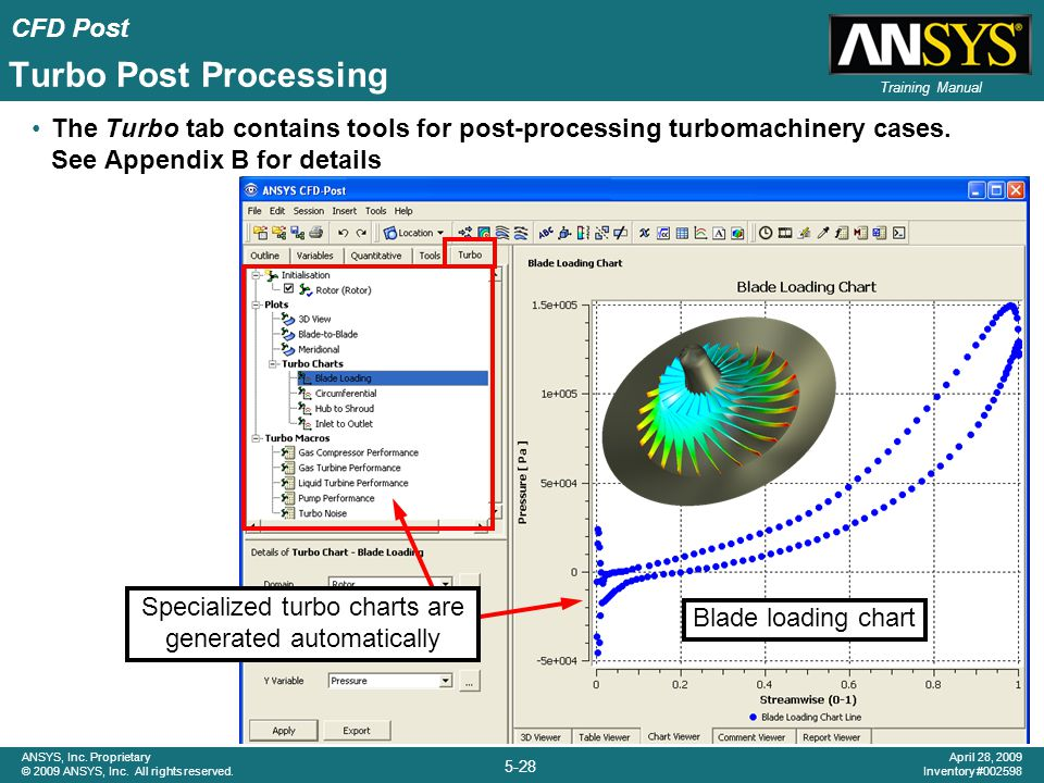 CFD Post 5-28 ANSYS, Inc. Proprietary © 2009 ANSYS, Inc. All rights reserved. April 28, 2009 Inventory #002598 Training Manual Turbo Post Processing T