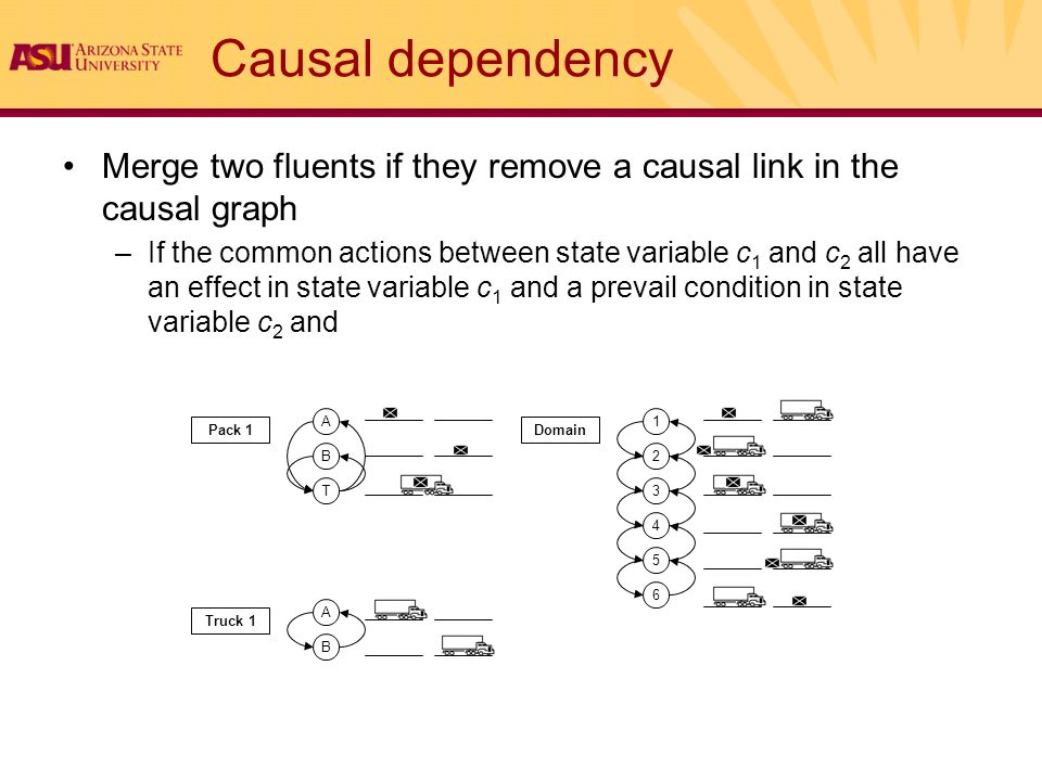 Causal dependency Merge two fluents if they remove a causal link in the causal graph –If the common actions between state variable c 1 and c 2 all have an effect in state variable c 1 and a prevail condition in state variable c 2 and A B T A B 1 6 5 2 3 4 DomainPack 1 Truck 1