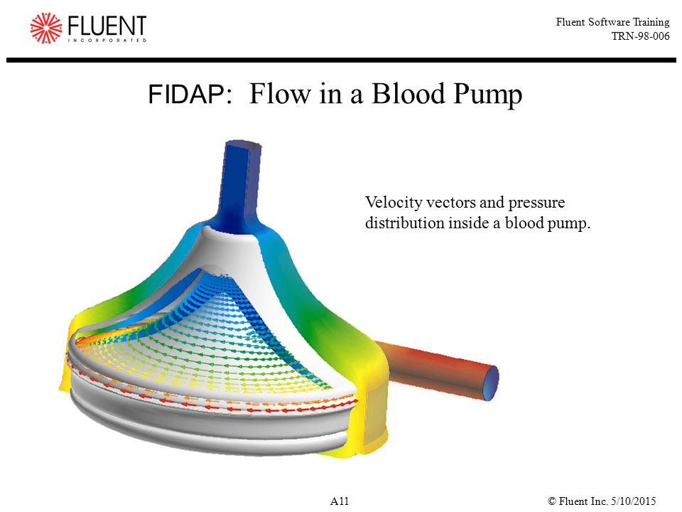 © Fluent Inc. 5/10/2015A11 Fluent Software Training TRN-98-006 FIDAP : Flow in a Blood Pump Velocity vectors and pressure distribution inside a blood