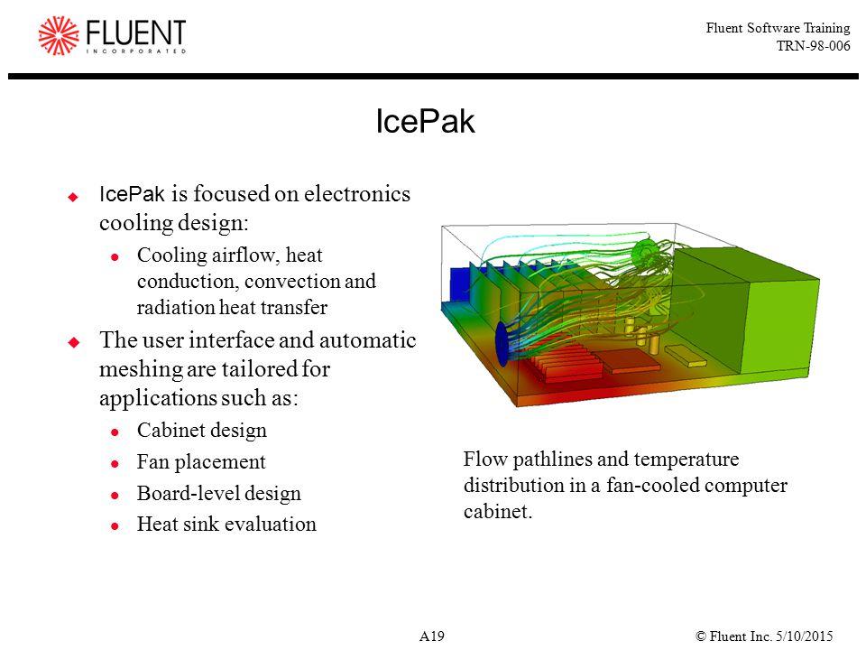 © Fluent Inc. 5/10/2015A19 Fluent Software Training TRN-98-006 IcePak  IcePak is focused on electronics cooling design: Cooling airflow, heat conduct
