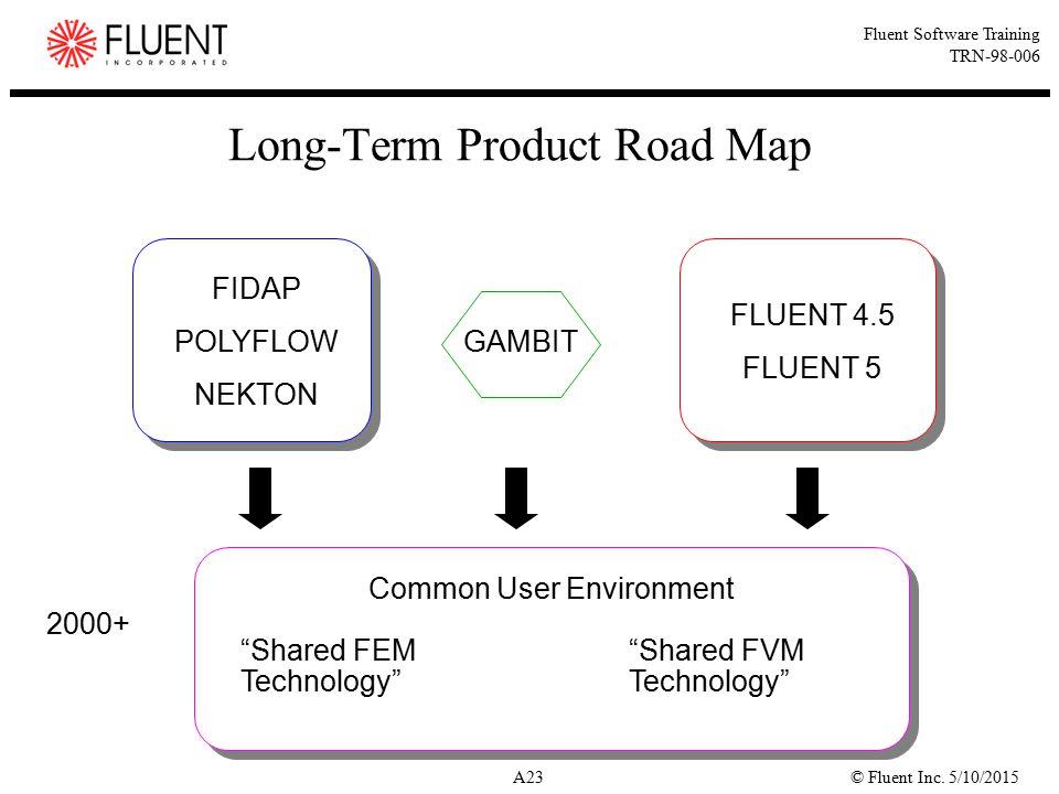 © Fluent Inc. 5/10/2015A23 Fluent Software Training TRN-98-006 Long-Term Product Road Map FIDAP POLYFLOW NEKTON FLUENT 4.5 FLUENT 5 GAMBIT 2000+ Commo