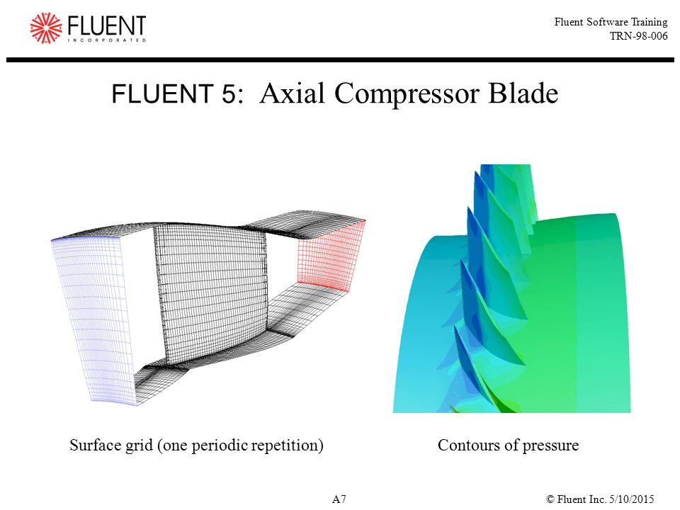 © Fluent Inc.5/10/2015A18 Fluent Software Training TRN-98-006 NEKTON : Template Example 2.