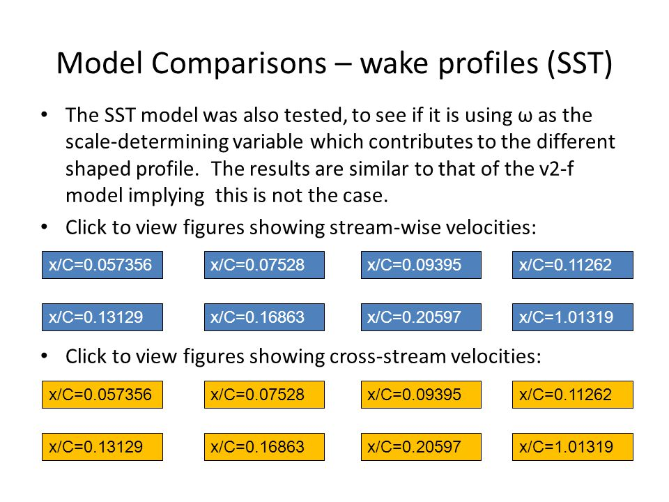 Model Comparisons – wake profiles (SST) The SST model was also tested, to see if it is using ω as the scale-determining variable which contributes to the different shaped profile.